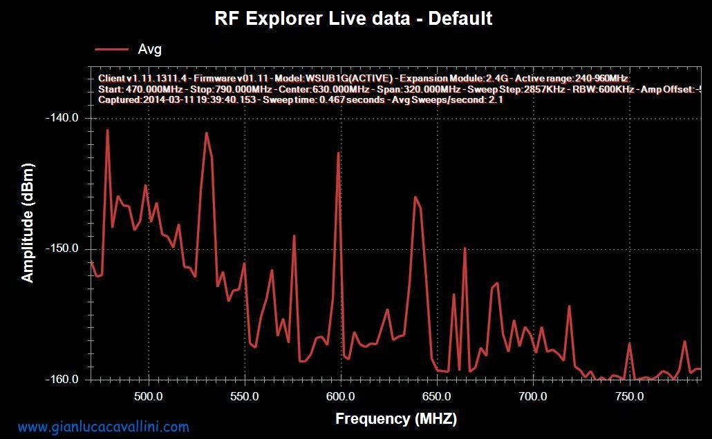 RF Explorer analyzer 470 790 MHz