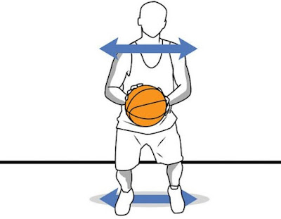 http://www.12sports.net/2018/05/teknik-dasar-shooting-basket.html