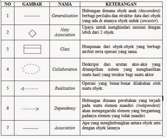 Mella nanda class diagram class diagram ccuart Image collections