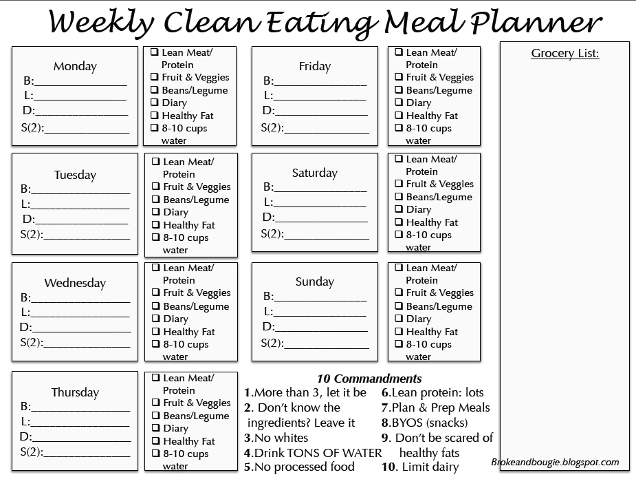 Fitness Meal Planner Template Isla Nuevodiario Co