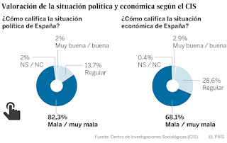 http://politica.elpais.com/politica/2016/06/06/actualidad/1465206384_543913.html