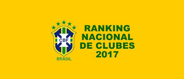 Horizonte é um dos 9 times cearenses no Ranking Nacional de Clubes 2017.