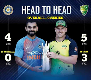 IND vs AUS: India and Australia have played 9 bilateral ODI series so far, See who has won most series