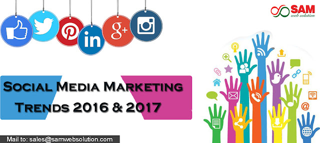 Social media marketing strategies 2016