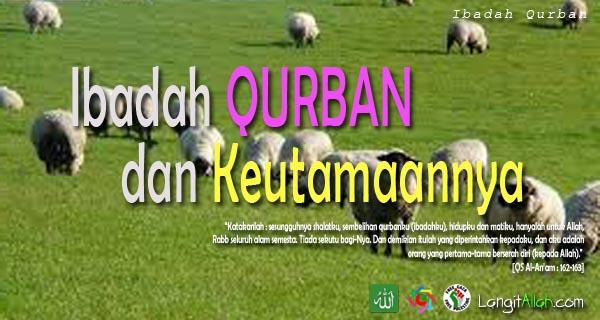 ibadah qurban dan keutamaannya, hadits, al qur'an, www.langitallah.com