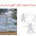 كتاب صيانة خطوط النقل الكهربائية وعوازلها Book Maintenance of Transmission Lines and their Insulators