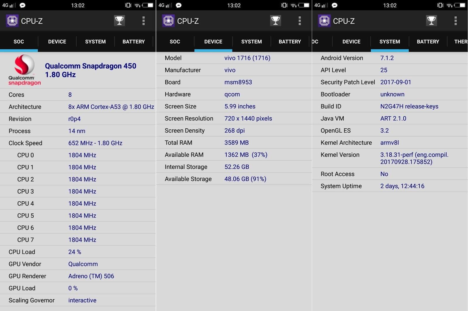 Vivo V7+ CPU-Z Information