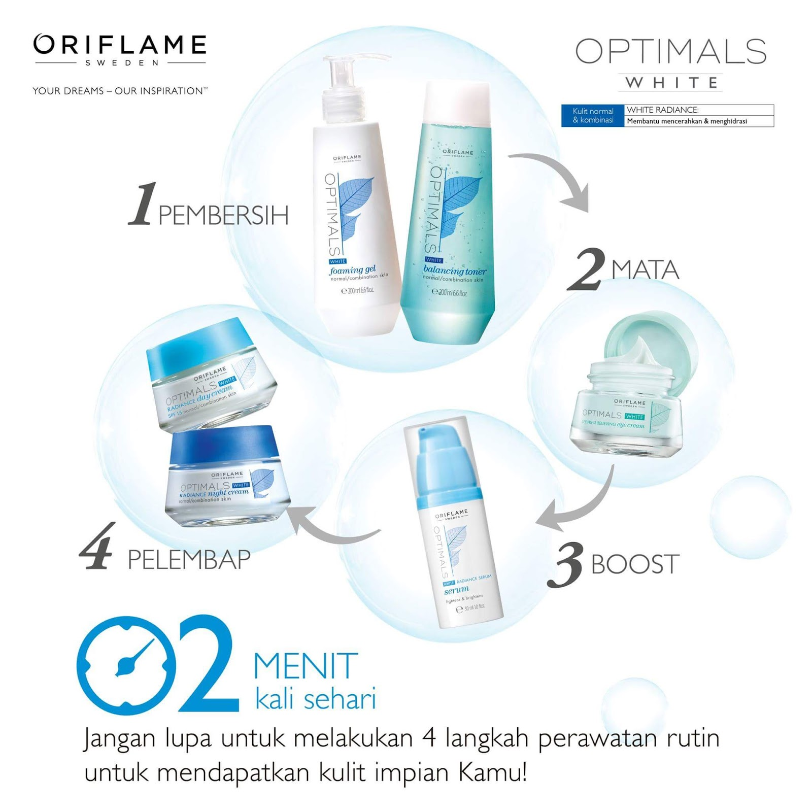 Skin Care Alami