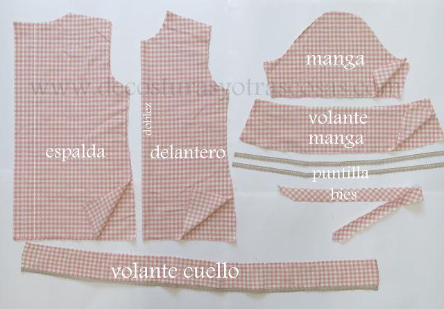 partes que componen una blusa para niña