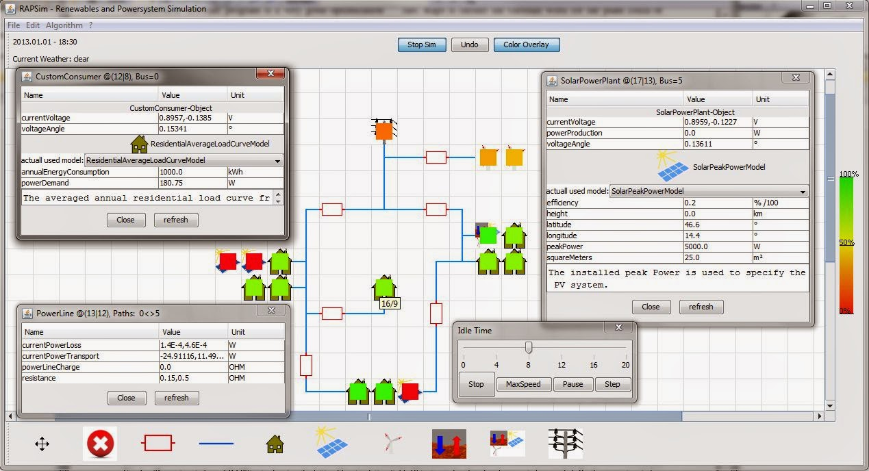 Rapsim An Open Source Simulation Software For Microgrids Home Wiring Simulator Connected Smart Grid Objects