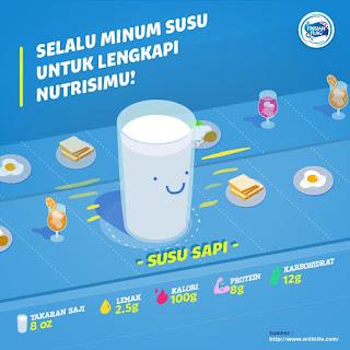 Manfaat Minum Susu Saat Sahur dan Berbuka Bagi Keluarga