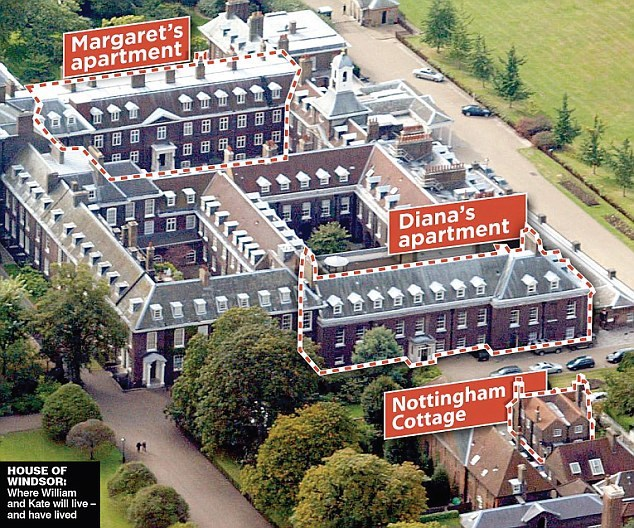A Source Told The Mail On Sunday Kate Particularly Adored Private Walled Garden Because She Loves Gardening And Just Thought House Had So