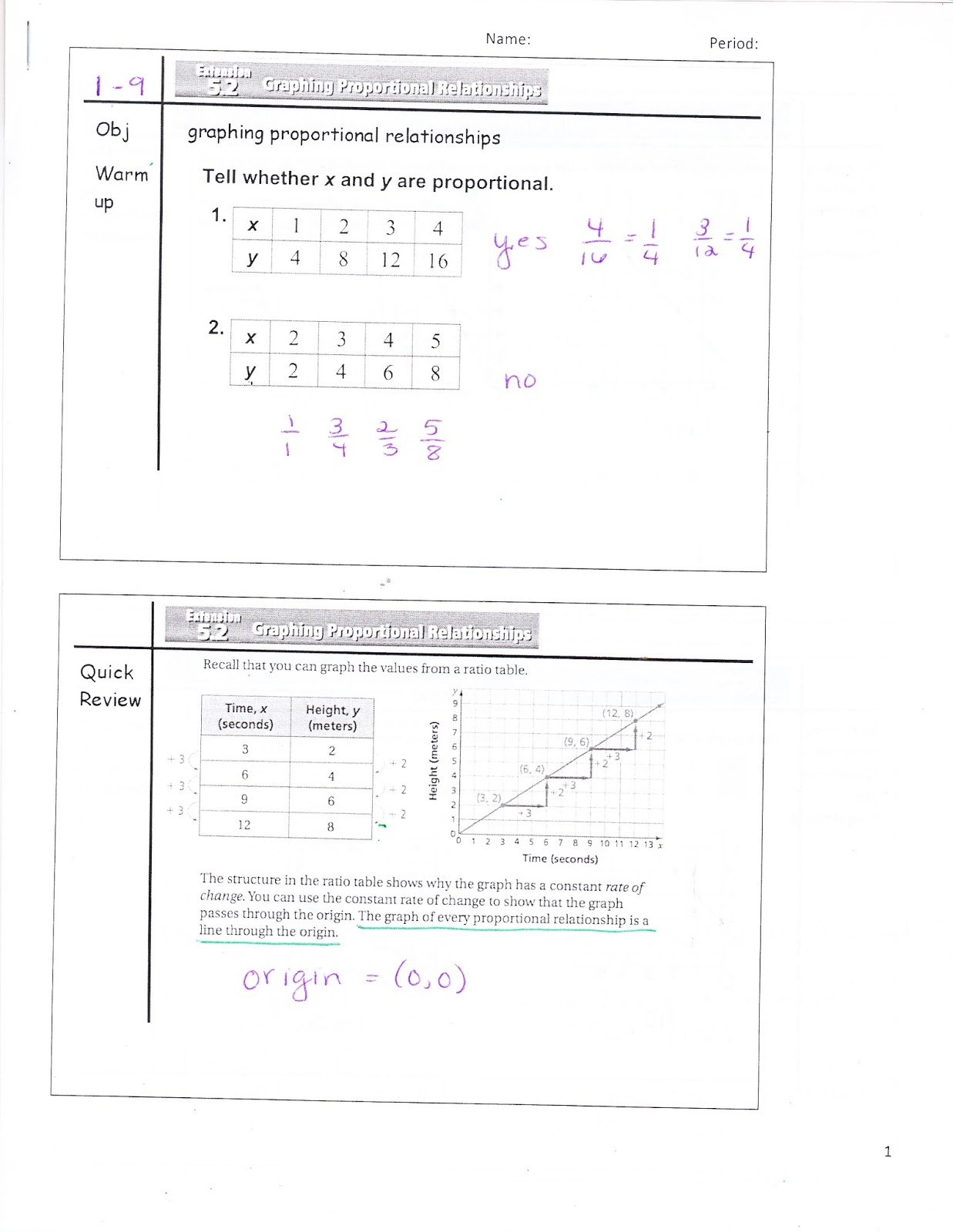 worksheet Proportional Relationship Graph Worksheet ms jeans classroom blog 5 2 extension graphing proportional relationships