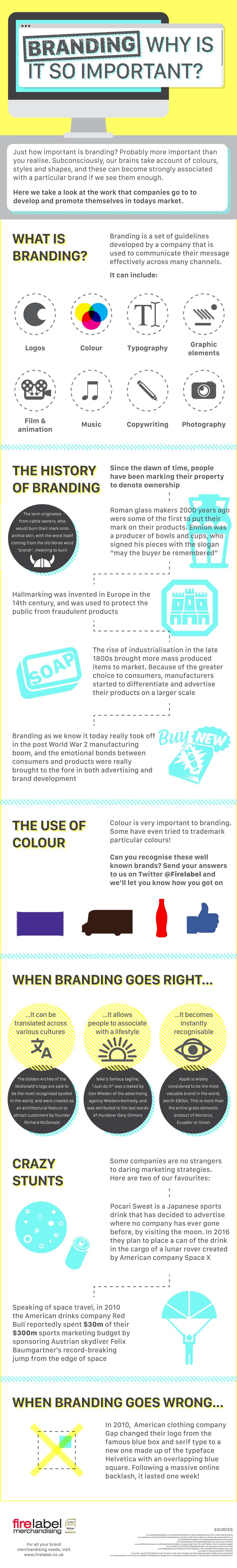 What is Branding #infographic