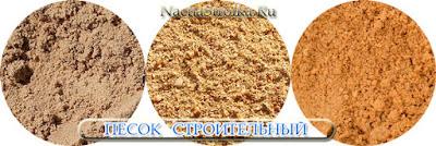 Продажа и доставка песка в Ногинске