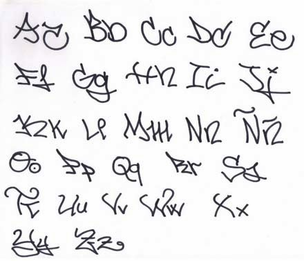 Fancy Handwriting Alphabet | Hand Writing