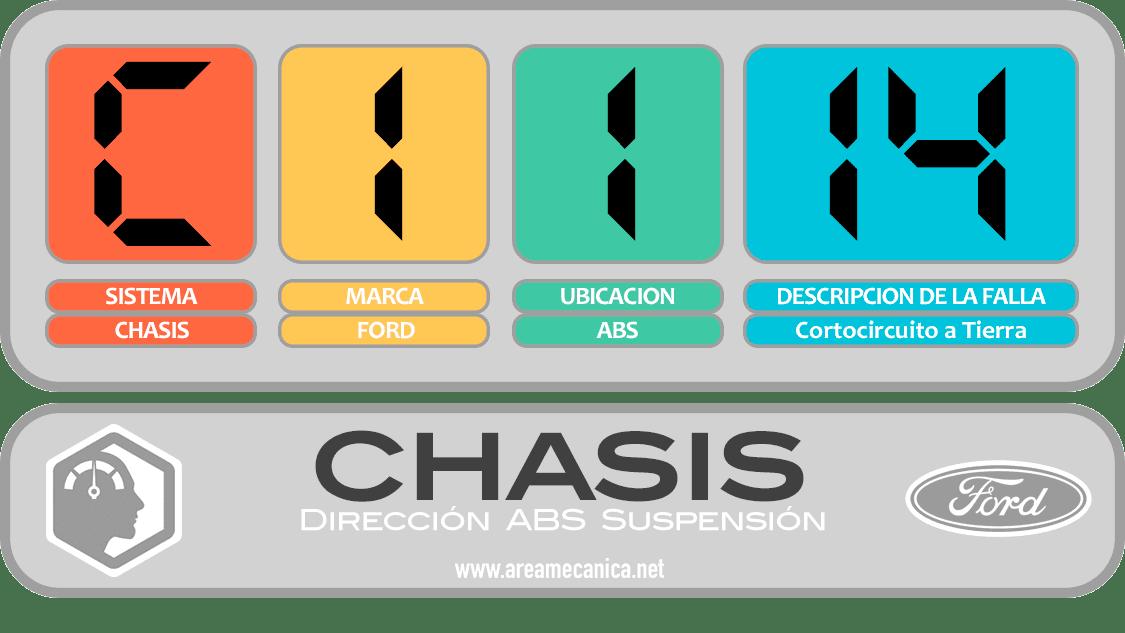 CODIGOS DE FALLA: Ford (C1100-C11FF) Chasis | OBD2 | DTC
