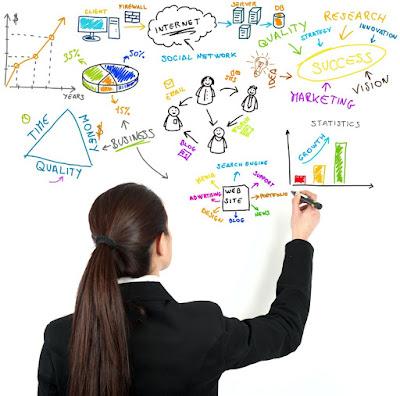 đặt ra mục tiêu kinh doanh cụ thể