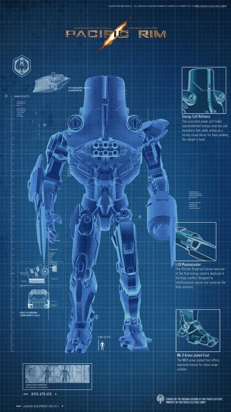 Design Your Own Pacific Rim Jaeger ~ Plamo Hub Pacific Rim Jaeger Countries