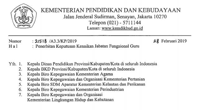 SK Kenaikan Pangkat Jabatan Fungsional Guru Golongan IV.B Ke atas Ditetapkan Oleh Bupati/Walikota untuk Guru SD dan SMP serta Gubernur untuk Guru SMA SMK