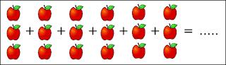 Jika ditulis dalam operasi penjumlahan yaitu  Soal Matematika Kelas 2 SD Bab 5 Perkalian dan Pembagian Dan Kunci Jawaban