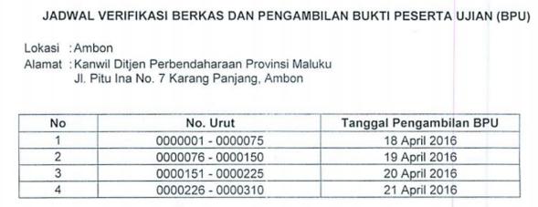 Jadwal Verifikasi Berkas STAN Ambon