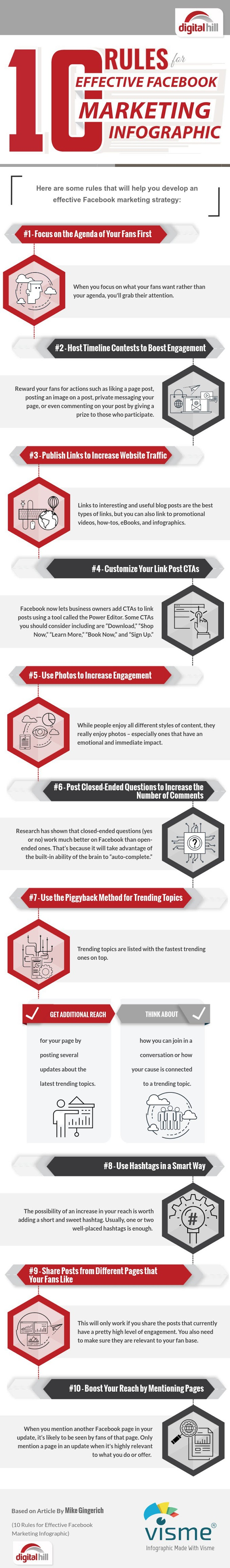 Facebook Marketing rules to follow for better results