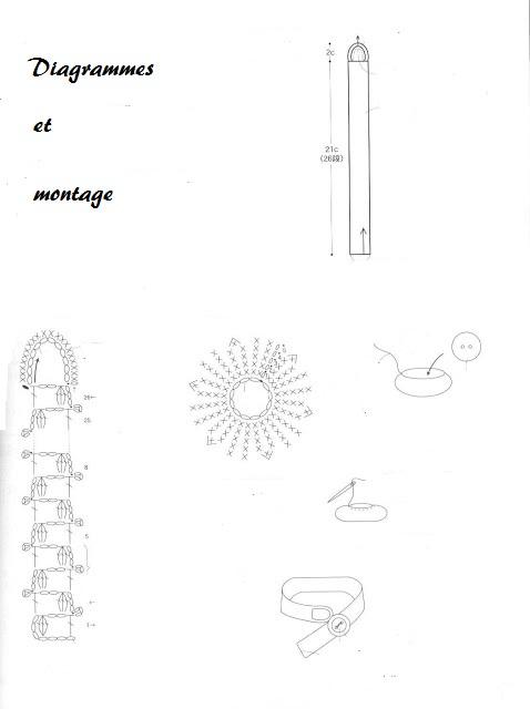 Diagramme de crochet