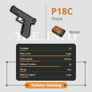 p18c pubg