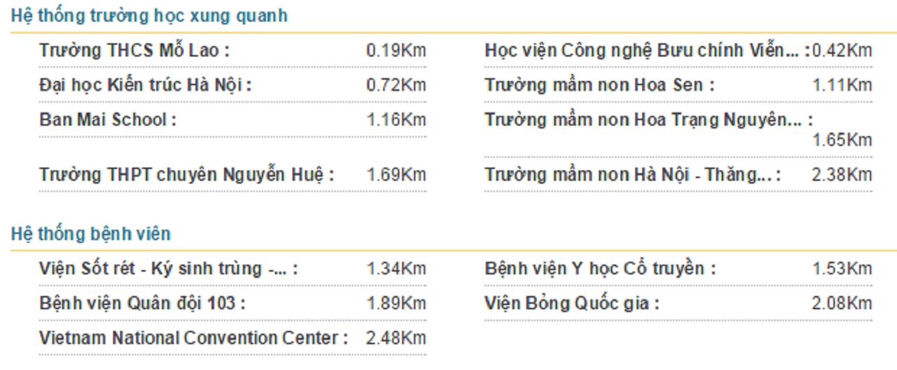 Chung Cư Seasons Avenue