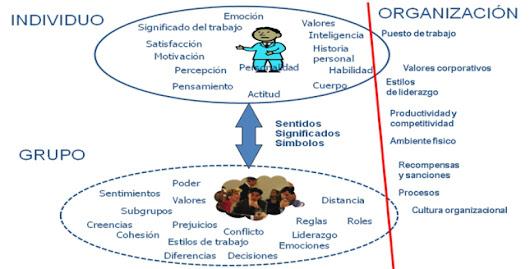 motivacion y recompensa Superacion personal y motivacion en español - autoestima libros - продолжительность: 6:24 farid de alba 2 917 294 просмотра.