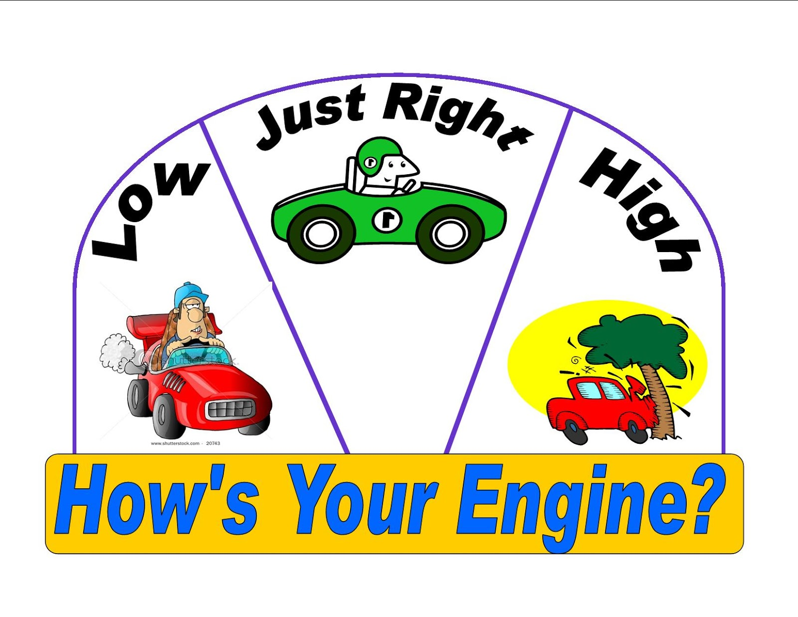 Room 207 S Kindyblog How S Your Engine