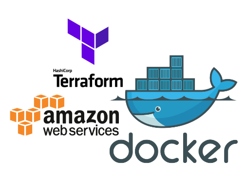 Mocking Terraform AWS using Docker