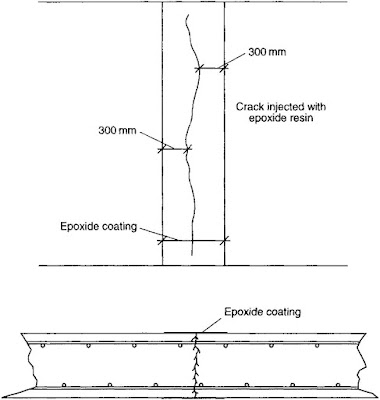 Crack Injection in Reinforced Concrete Structures