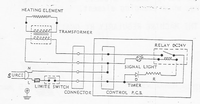 Electronics Blog: Venus Heat Sealer (VHIB) controller module