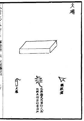 Ming Chinese Grenade