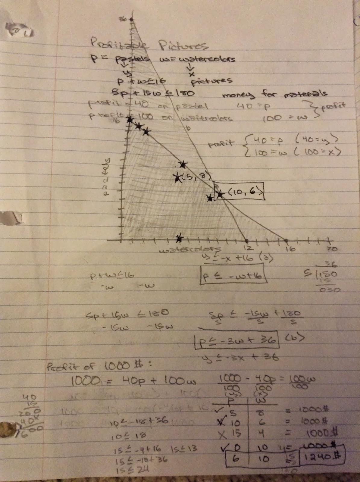 Math Portfolio Linnear Programming Profitable Pictures