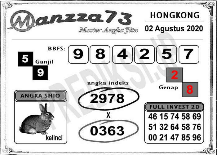 Kode syair Hongkong Minggu 2 Agustus 2020 288