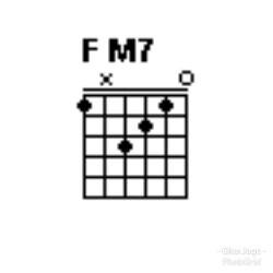 Chord gitar FM7