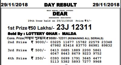 Sambad Lottery Today: Nagaland State Lottery Evening 29-11