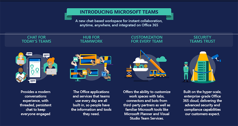 Microsoft Philippines Highlights Teams, A New Fun Way To Collaborate