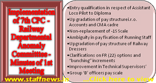 7thcpc-railway-departmental-anomaly-committee