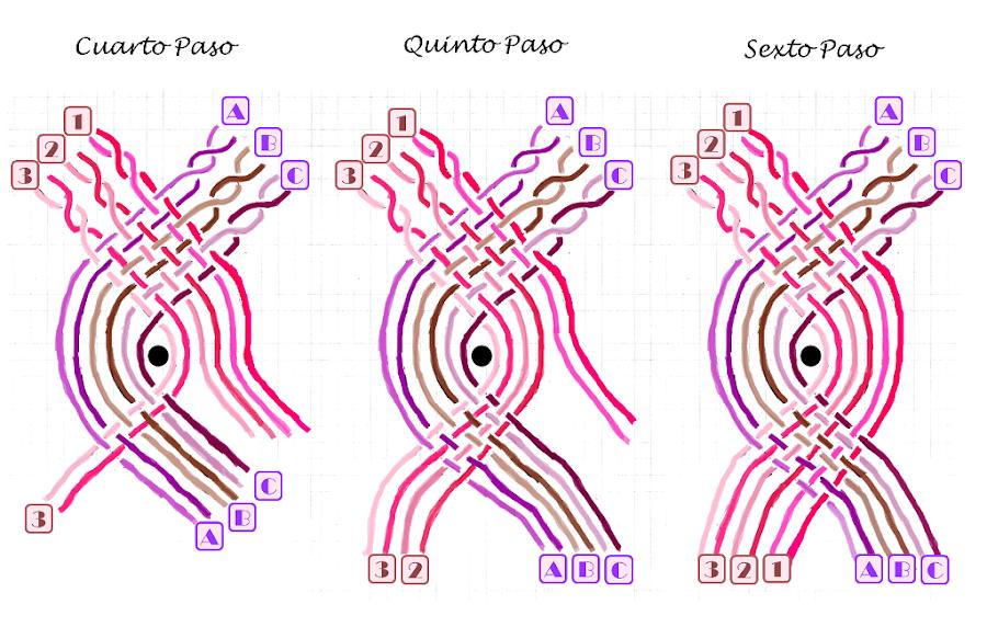 esquema tutorial encaje de bolillos: como hacer araña o milano pasos 5 al 6