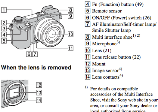 Sony Alpha NEX Cameras and E Mount Lenses