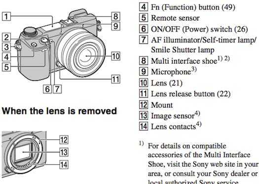 sony a6300 diagram