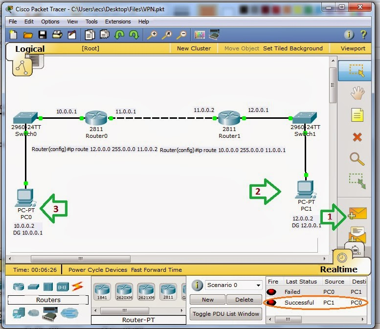 Cisco packet tracer vpn
