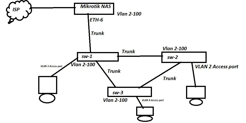 Cisco Wlc Syslog
