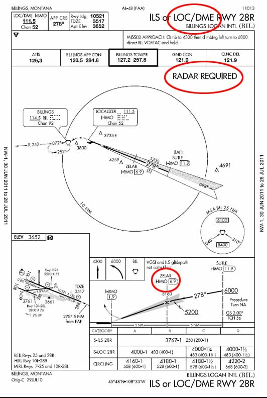 also  flight instructor   journal chart notes rh simfliteminnesotaspot