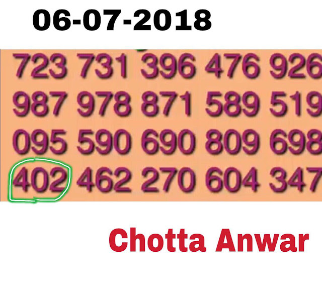 Nirmal NR 76 Bending numbers Kerala lottery Guessing by Chortta Anwar on 06-07-2018