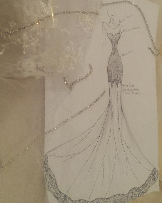 My sewing patterns december 2015 for Can i make my own wedding dress